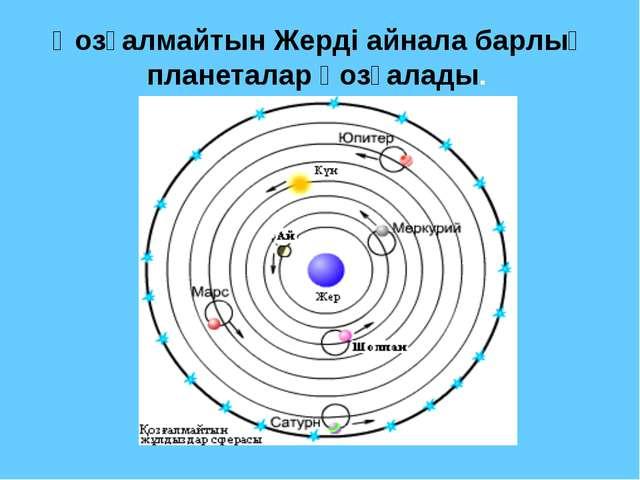 Қозғалмайтын Жерді айнала барлық планеталар қозғалады.