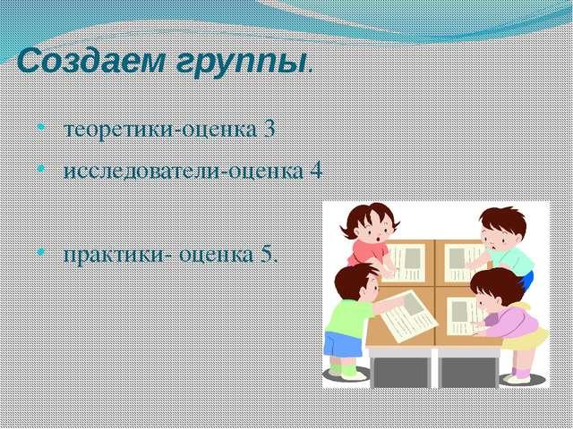 Создаем группы. теоретики-оценка 3 исследователи-оценка 4 практики- оценка 5....