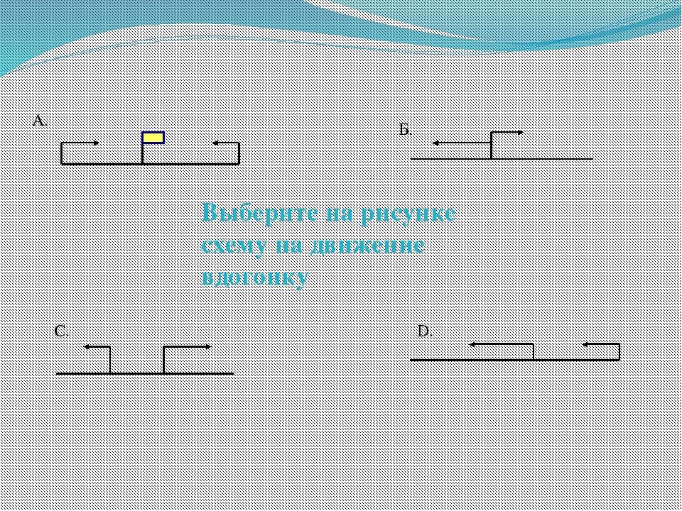 Выберите на рисунке схему на движение вдогонку А. D. С. Б.
