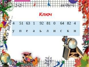 Ключ 4 51 63 1 92 81 0 64 82 4 у п е а ь л и с к н 4 51 63 1 92 81 0 64 82 4