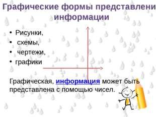Рисунки, схемы, чертежи, графики Графическая, информация может быть представ