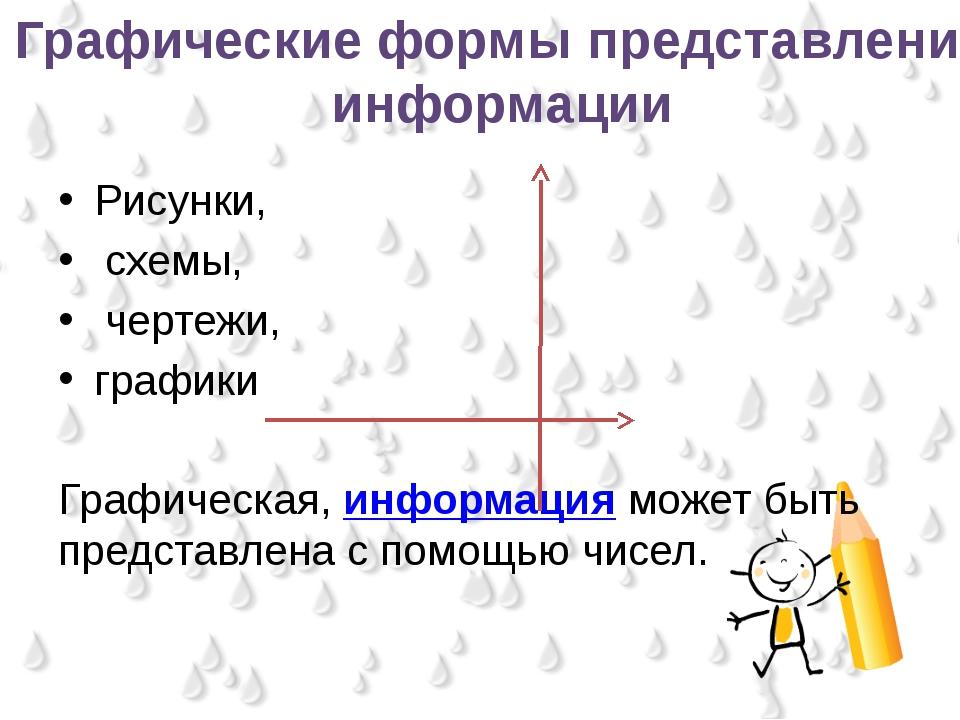 Рисунки, схемы, чертежи, графики Графическая, информация может быть представ...