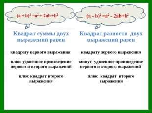 Квадрат суммы двух выражений равен квадрату первого выражения плюс удвоенное