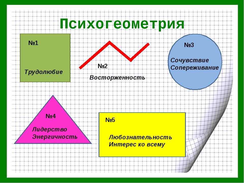 Психогеометрия №1 №2 №3 №4 №5 Трудолюбие Восторженность Сочувствие Сопережива...