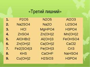 «Третий лишний» 1. P2O5 N2O5 Al2O3 2. Na2SO4 Na2O Li2SO4 3. HCl MgHPO4 H3PO4