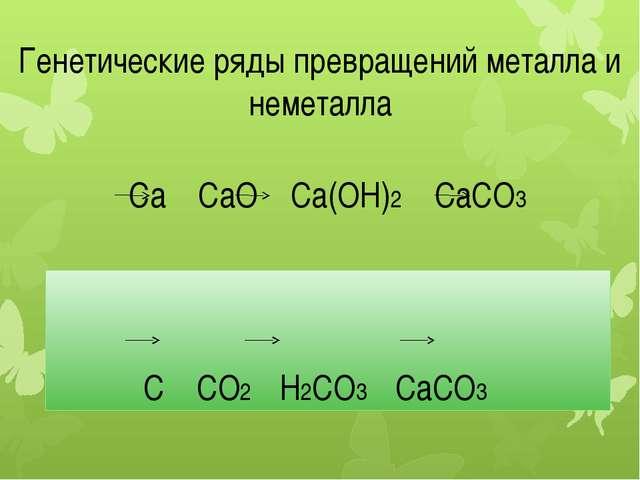Ca CaO Ca(OН)2 CaСO3 C CO2 H2CO3 СаCO3 Генетические ряды превращений металла...