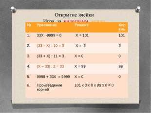 Открытие ячейки Игра за килограмм золота № Уравнение Решеие Корень 1. 33Х -99
