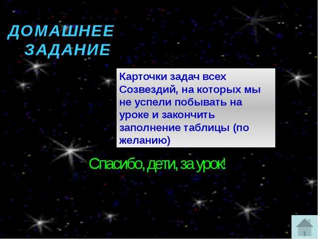 5 Орион 59,41: 0,1 Какразделить две десятичные дроби? 594,1квадратных градус...