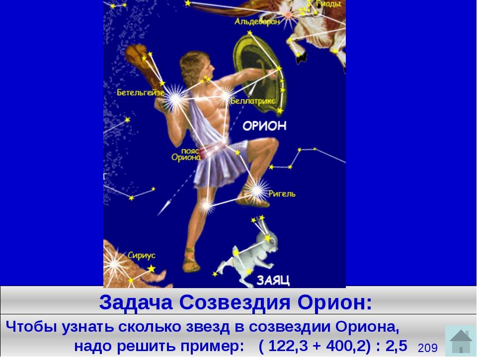 Итог урока: Что же мы сегодня повторили? №п/п Название созвездия Пример Вопро...