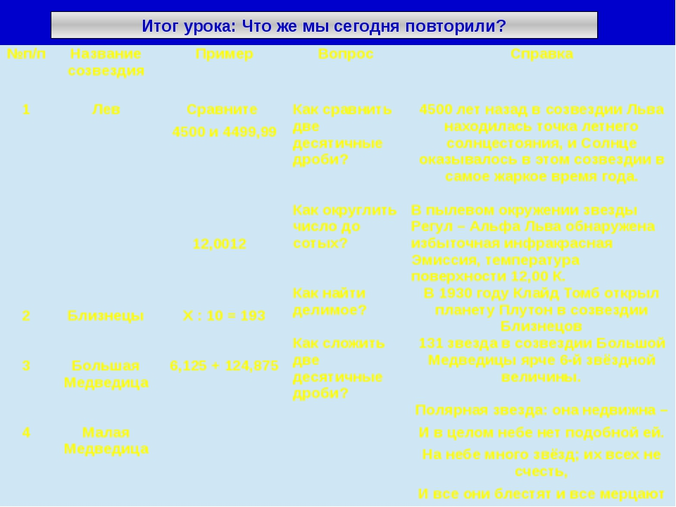 http://astrofizica.narod.ru/zvezda/bliznetcu.gif http://img0.liveinternet.ru/...