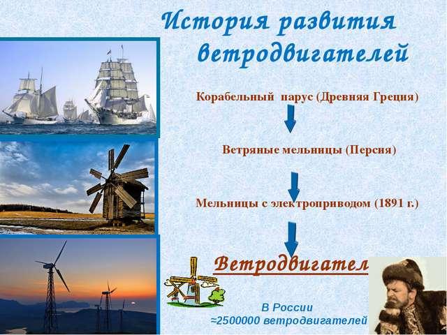 История развития ветродвигателей Корабельный парус (Древняя Греция) Ветряные...