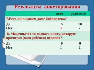 Результаты анкетирования дети родители 7.Есть ли в вашем доме библиотека? Да