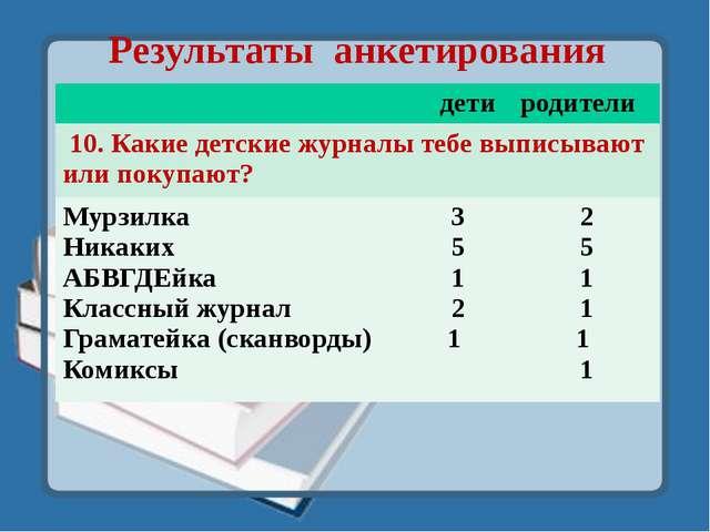 Результаты анкетирования дети родители 10. Какие детские журналытебе выписыва...
