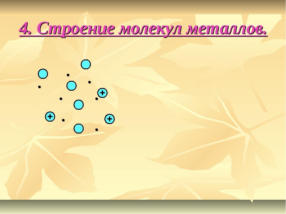 4. Строение молекул металлов.