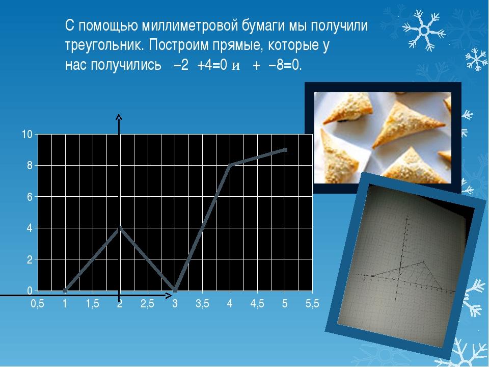 С помощью миллиметровой бумаги мы получили треугольник. Построим прямые, кото...