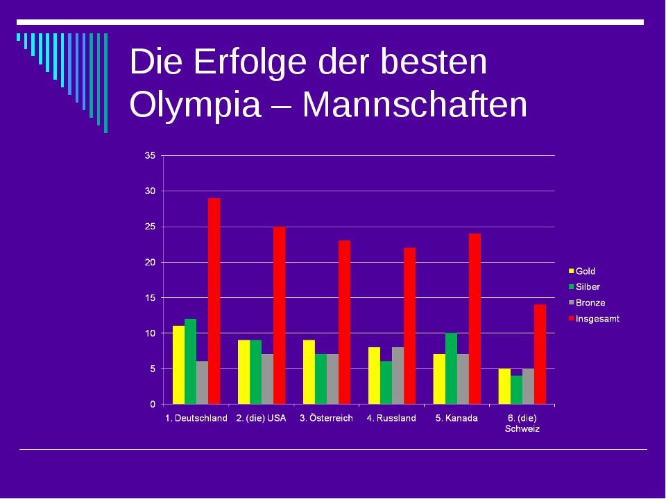 Die Erfolge der besten Olympia – Mannschaften