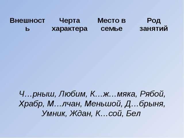 Ч…рныш, Любим, К…ж…мяка, Рябой, Храбр, М…лчан, Меньшой, Д…брыня, Умник, Ждан,...