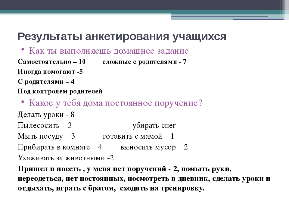 Результаты анкетирования учащихся Как ты выполняешь домашнее задание Самостоя...