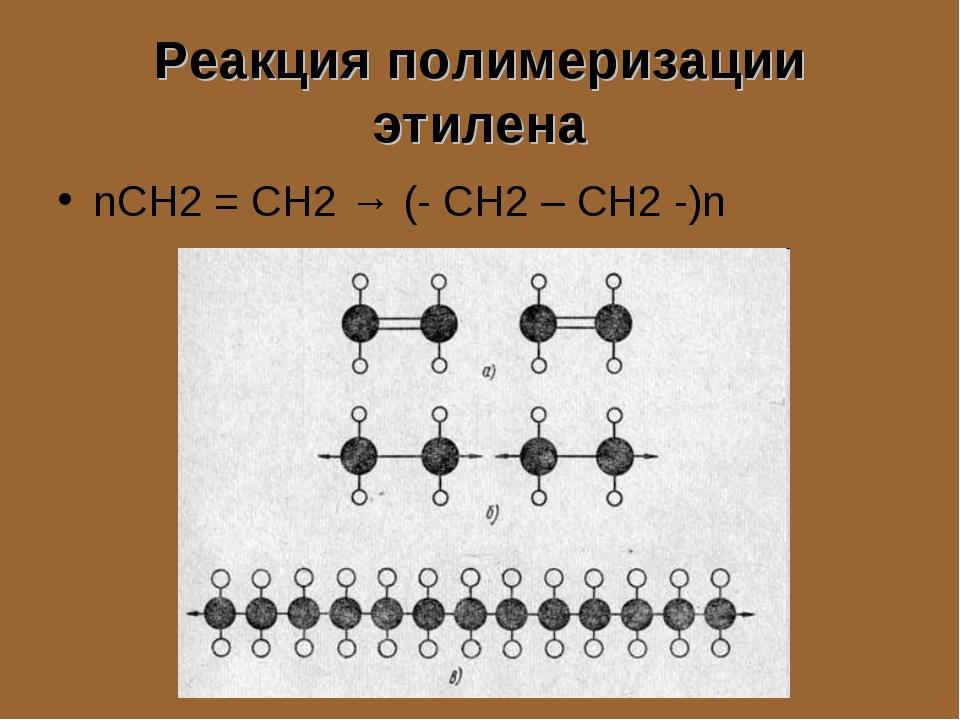 Реакция полимеризации этилена nCH2 = CH2 → (- CH2 – CH2 -)n