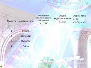 №опытаНазвание телаНачальный объём жидкости в мензурке V1, см3Объём жидкос