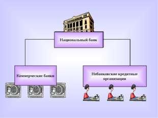 Центральный банк Небанковские кредитные организации Национальный банк Коммерч