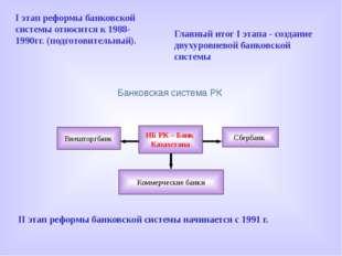 Банковская система РК Внешторгбанк Сбербанк Коммерческие банки НБ РК – Банк