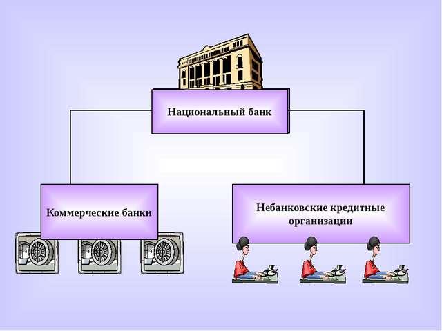 Центральный банк Небанковские кредитные организации Национальный банк Коммерч...