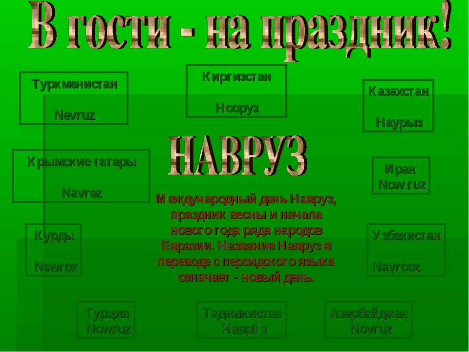 Международный день Навруз, праздник весны и начала нового года ряда народов Е...