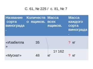 С. 61, № 225 / с. 81, № 7 Названиесорта винограда. Количество ящиков. Масса в