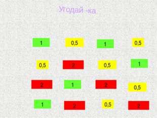 В каких формах данные могут быть представленны в электронной таблице? Числа Д