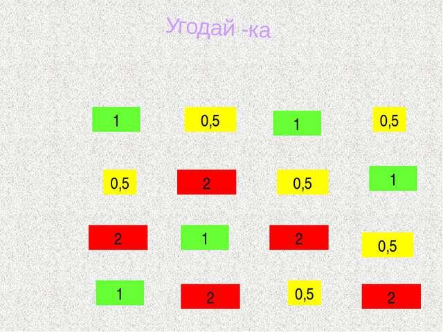 В каких формах данные могут быть представленны в электронной таблице? Числа Д...