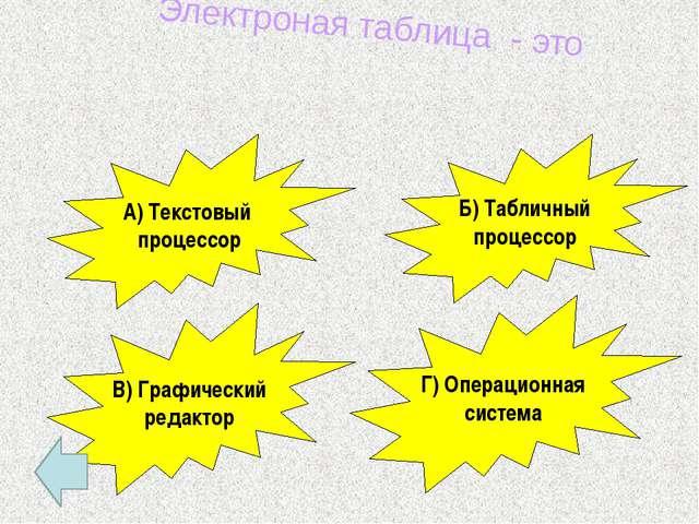 Что является результатом формулы? А) новое значение; Б) формульное значение;...