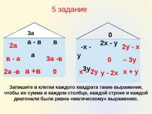 Запишите в клетки каждого квадрата такие выражения, чтобы их сумма в каждом
