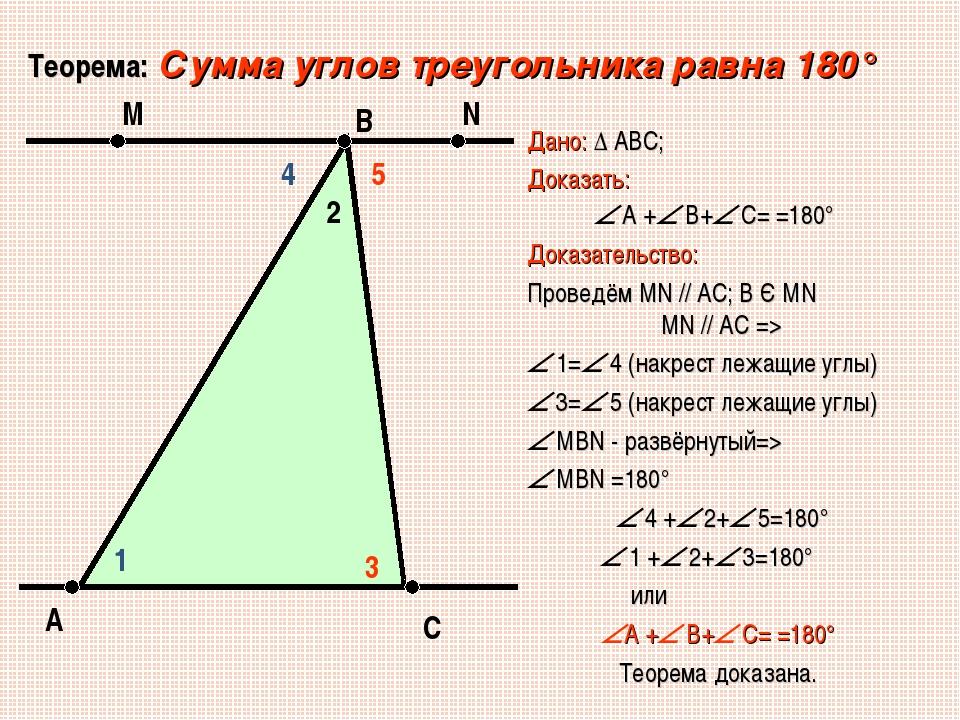 Дано: ∆ АВС; Доказать:  А + В+ С= =180° Доказательство: Проведём MN // AC...