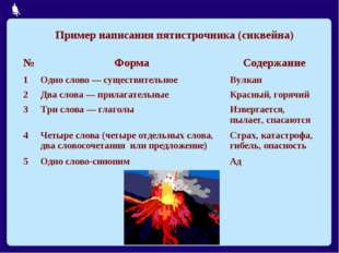 Пример написания пятистрочника (сиквейна) №ФормаСодержание 1Одно слово — с
