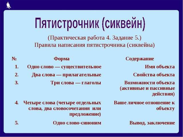 (Практическая работа 4. Задание 5.) Правила написания пятистрочника (сиквейна...