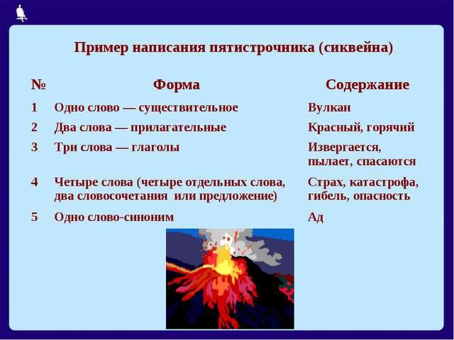 Пример написания пятистрочника (сиквейна) №ФормаСодержание 1Одно слово — с...