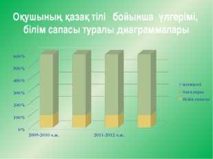 Оқушының қазақ тілі бойынша үлгерімі, білім сапасы туралы диаграммалары