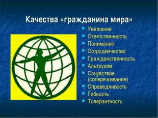 Качества «гражданина мира» Уважение Ответственность Понимание Сотрудничество