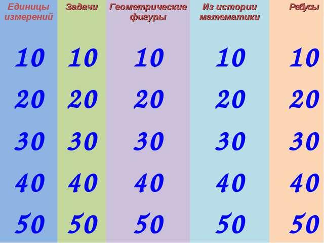 Единицы измеренийЗадачиГеометрические фигурыИз истории математикиРебусы 1...