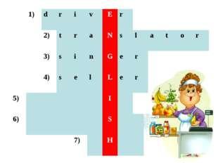 1)drivEr 2)traNslator 3)sinGer 4)sel