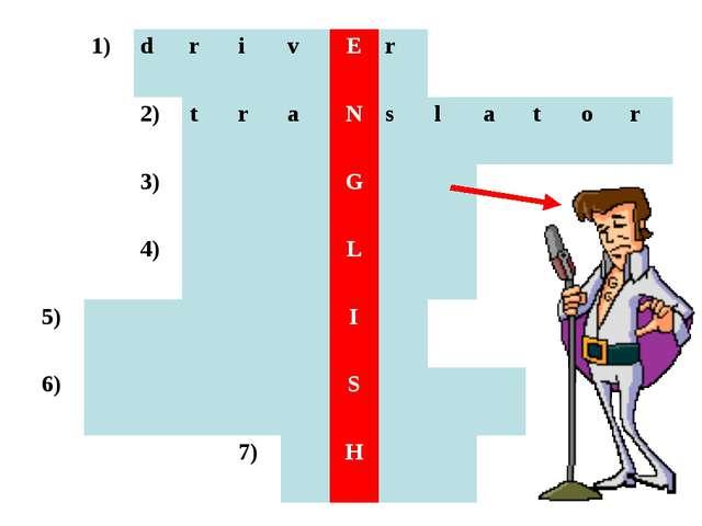 1)drivEr 2)traNslator 3)G 4)L...