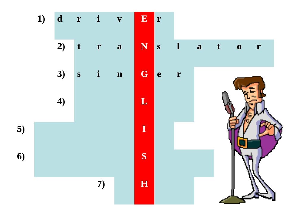 1)drivEr 2)traNslator 3)sinGer 4)L...