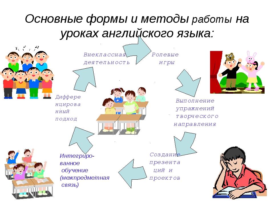 Основные формы и методы работы на уроках английского языка: Дифференцированны...