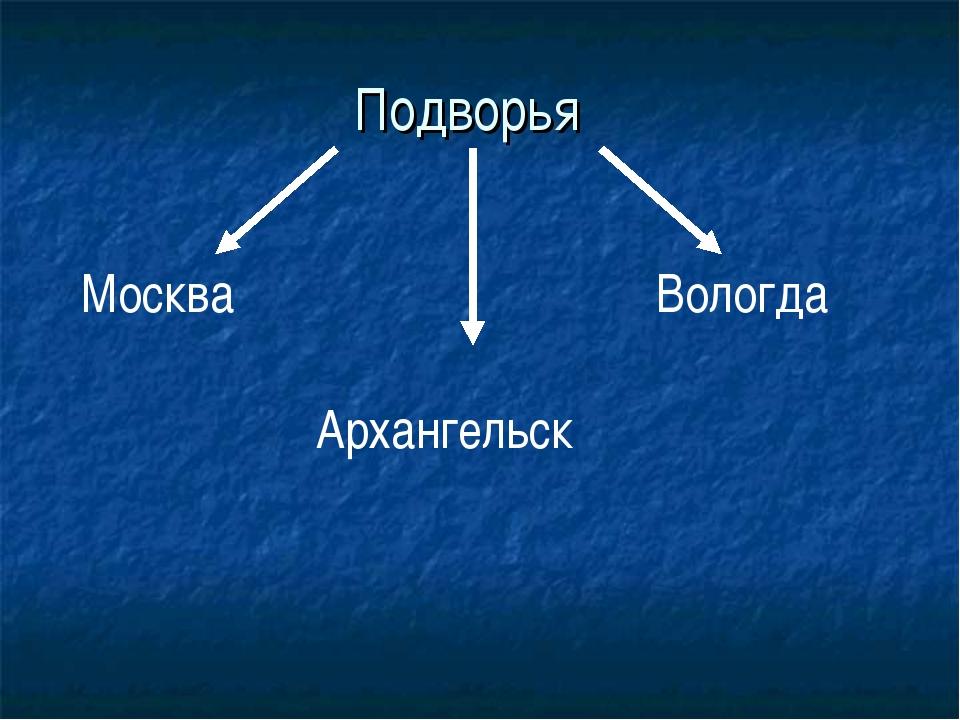 Подворья Москва Архангельск Вологда
