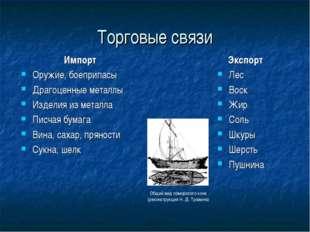 Торговые связи Импорт Оружие, боеприпасы Драгоценные металлы Изделия из метал