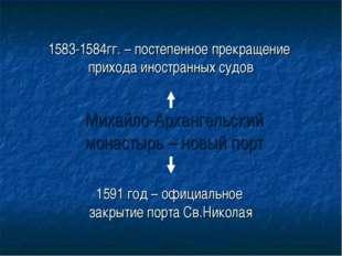 1583-1584гг. – постепенное прекращение прихода иностранных судов Михайло-Арха