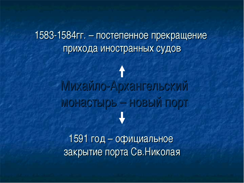 1583-1584гг. – постепенное прекращение прихода иностранных судов Михайло-Арха...