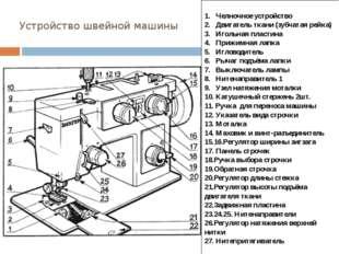 Устройство швейной машины 1. Челночное устройство 2. Двигатель ткани (зубчата