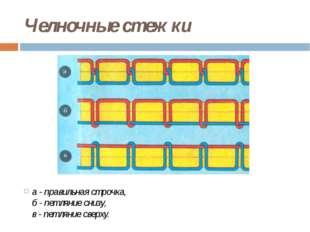 Челночные стежки а - правильная строчка, б - петляние снизу, в - петляние св
